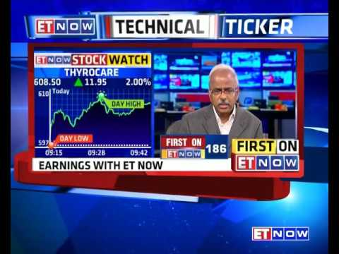 Thyrocare Technologies Q4 Earnings Performance- Dr. A Velumani with ET NOW